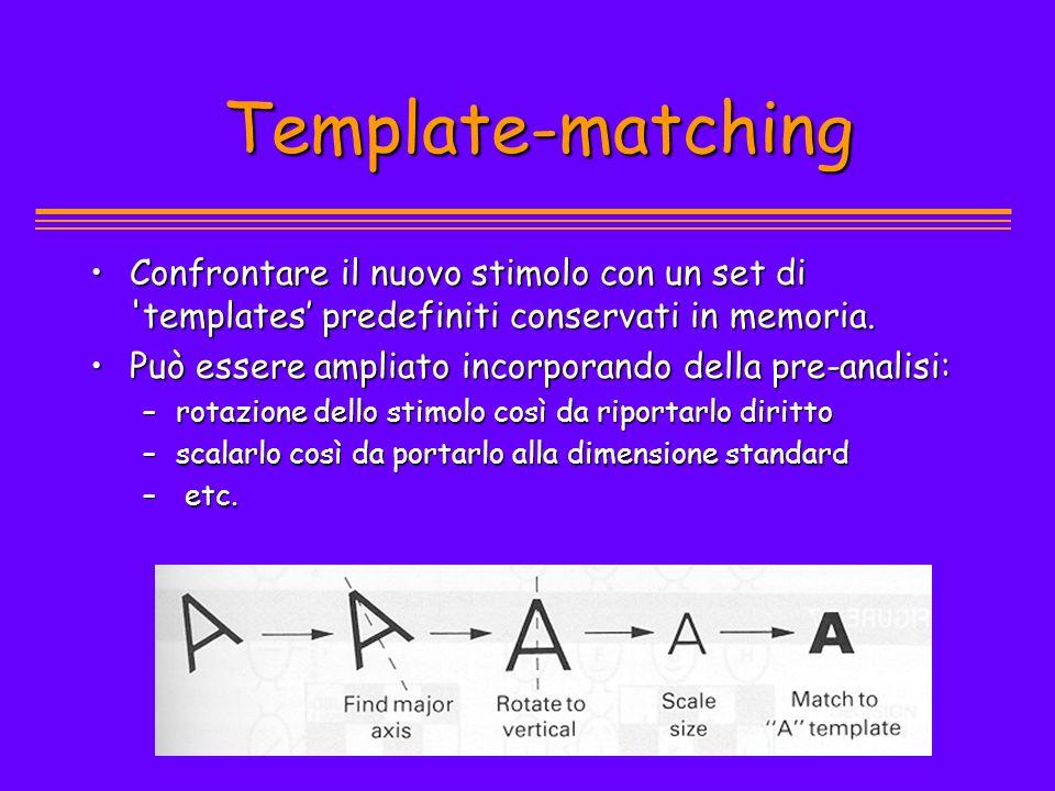 Template-matching Template-matching Confrontare il nuovo stimolo con un set di 'templates predefiniti conservati in memoria.Confrontare il nuovo stimo