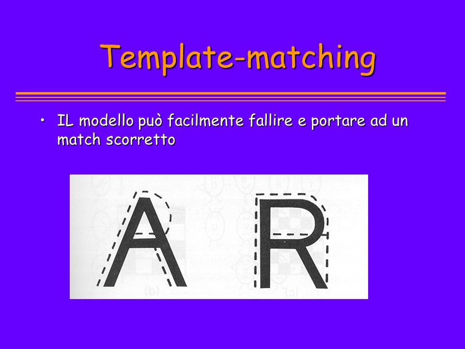 Template-matching Template-matching IL modello può facilmente fallire e portare ad un match scorrettoIL modello può facilmente fallire e portare ad un