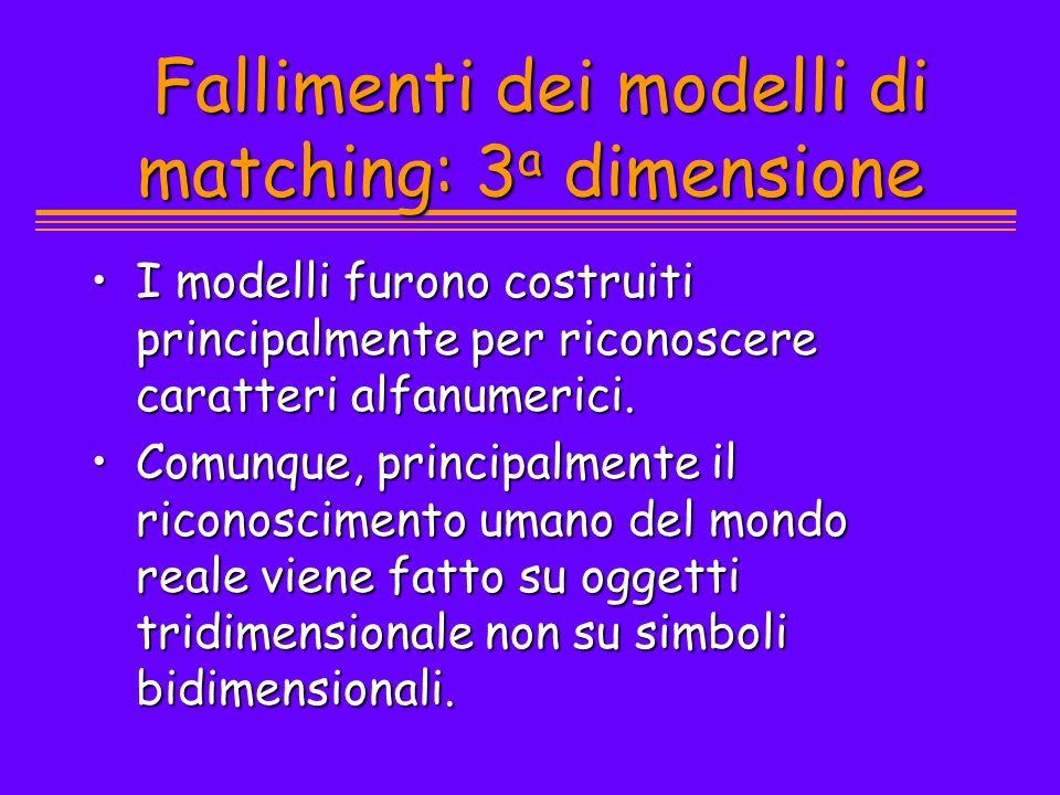 Fallimenti dei modelli di matching: 3 a dimensione Fallimenti dei modelli di matching: 3 a dimensione I modelli furono costruiti principalmente per ri