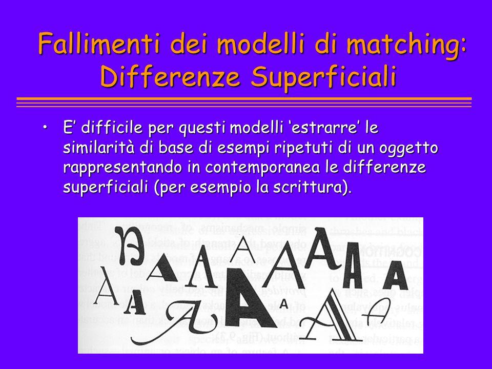 Fallimenti dei modelli di matching: Differenze Superficiali Fallimenti dei modelli di matching: Differenze Superficiali E difficile per questi modelli