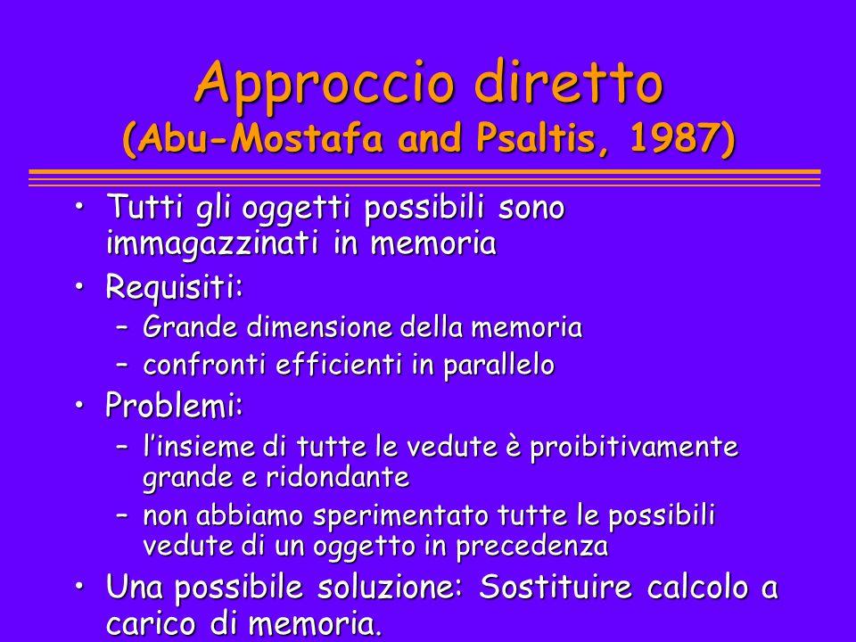 Approccio diretto (Abu-Mostafa and Psaltis, 1987) Tutti gli oggetti possibili sono immagazzinati in memoriaTutti gli oggetti possibili sono immagazzin