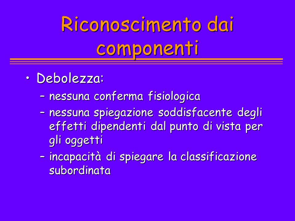 Riconoscimento dai componenti Debolezza:Debolezza: –nessuna conferma fisiologica –nessuna spiegazione soddisfacente degli effetti dipendenti dal punto