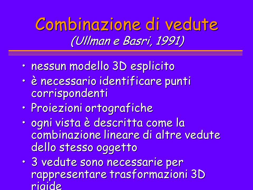Combinazione di vedute (Ullman e Basri, 1991) nessun modello 3D esplicitonessun modello 3D esplicito è necessario identificare punti corrispondentiè n