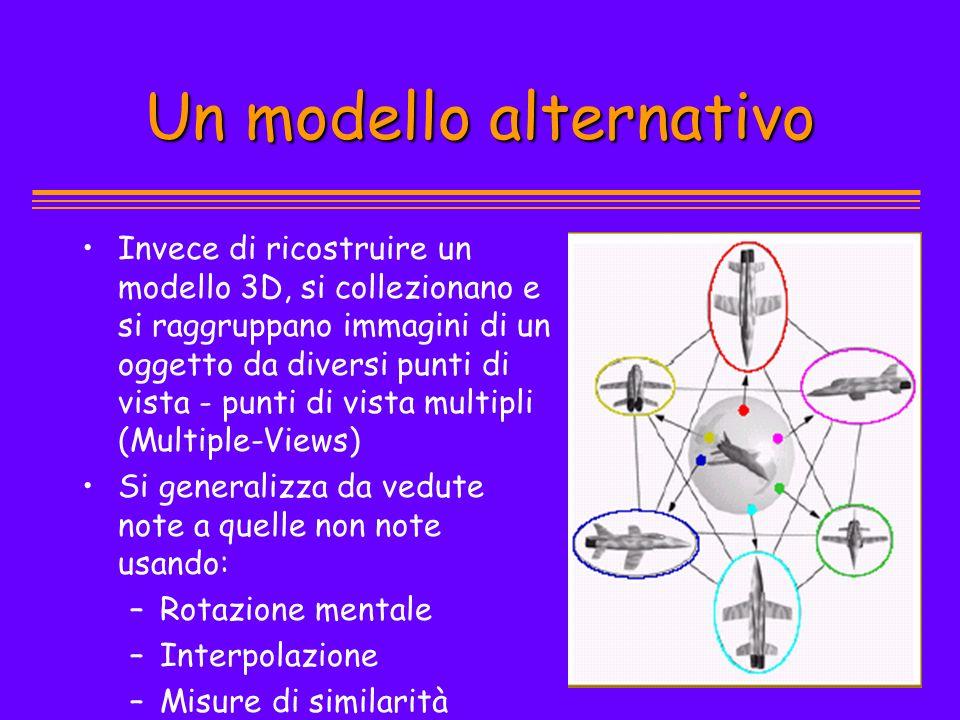 Un modello alternativo Invece di ricostruire un modello 3D, si collezionano e si raggruppano immagini di un oggetto da diversi punti di vista - punti