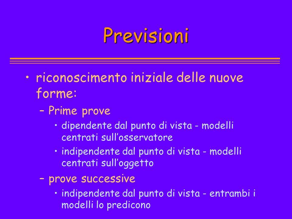 Previsioni riconoscimento iniziale delle nuove forme: – –Prime prove dipendente dal punto di vista - modelli centrati sullosservatore indipendente dal