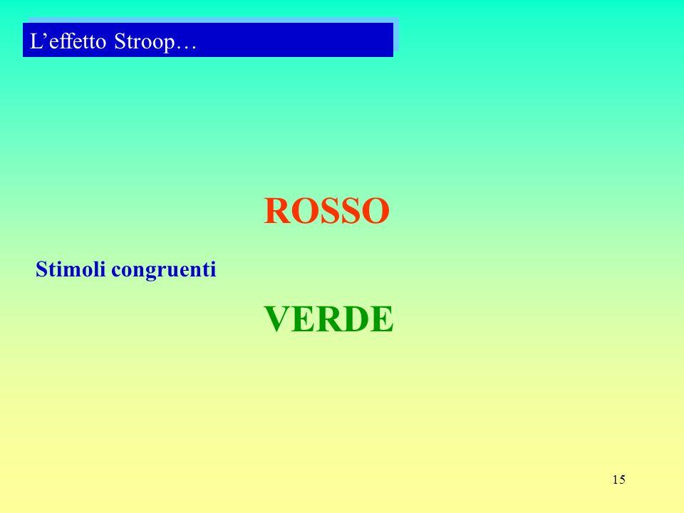 15 Leffetto Stroop… ROSSO VERDE Stimoli congruenti