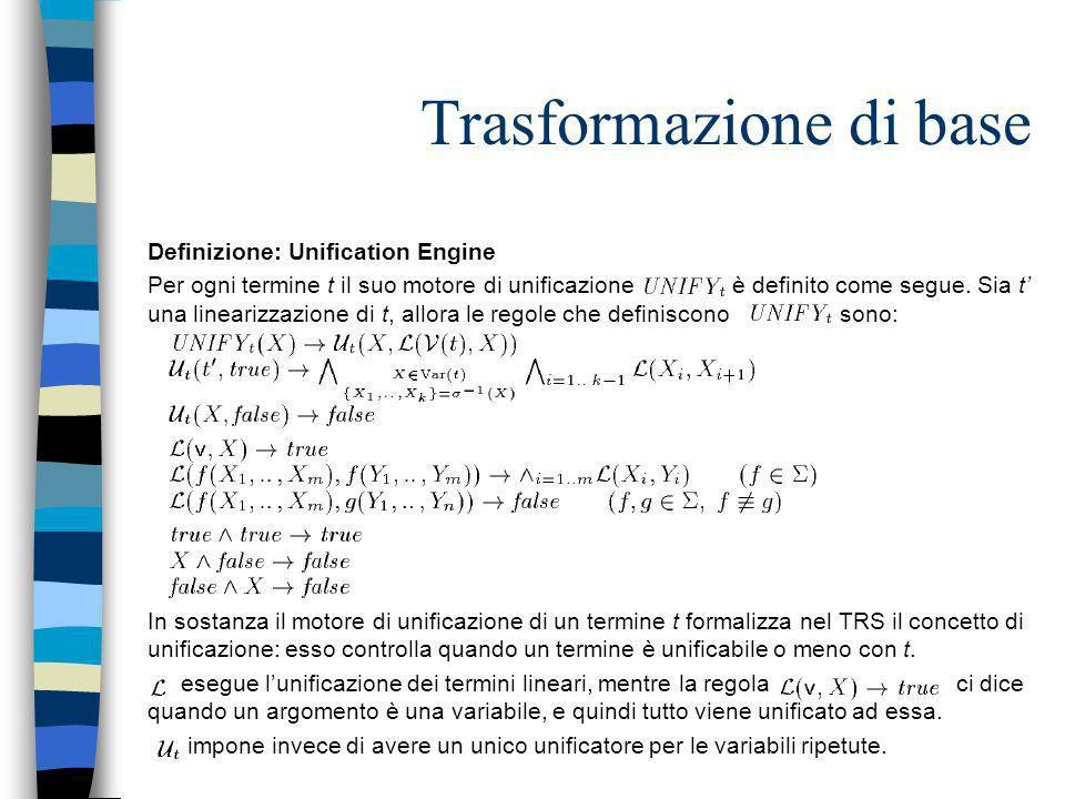 Trasformazione di base Definizione: Unification Engine Per ogni termine t il suo motore di unificazione è definito come segue. Sia t una linearizzazio