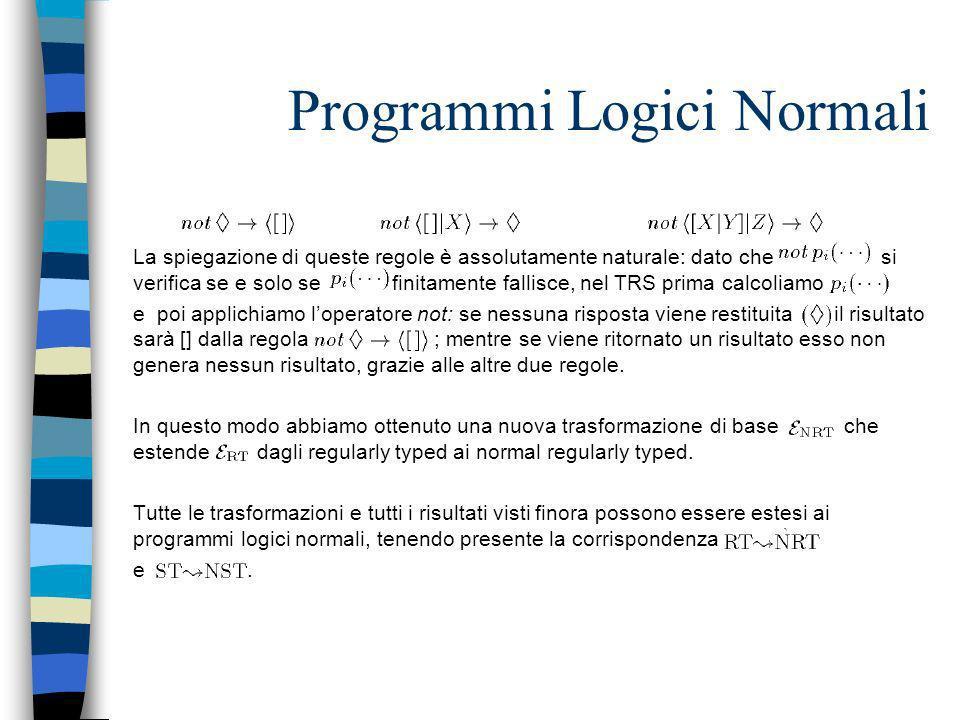 Programmi Logici Normali La spiegazione di queste regole è assolutamente naturale: dato che si verifica se e solo se finitamente fallisce, nel TRS pri