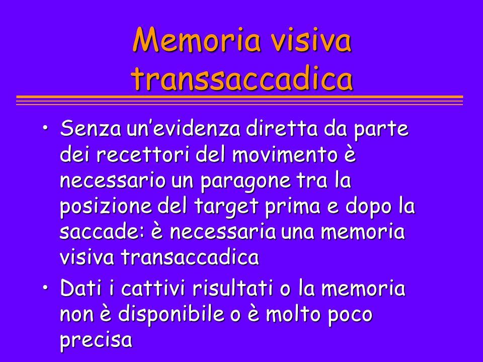 Memoria visiva transsaccadica Senza unevidenza diretta da parte dei recettori del movimento è necessario un paragone tra la posizione del target prima