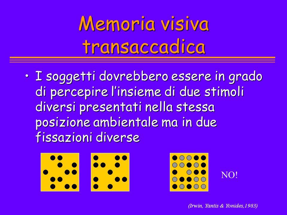 Memoria visiva transaccadica I soggetti dovrebbero essere in grado di percepire linsieme di due stimoli diversi presentati nella stessa posizione ambi