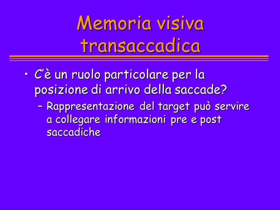 Memoria visiva transaccadica Cè un ruolo particolare per la posizione di arrivo della saccade?Cè un ruolo particolare per la posizione di arrivo della