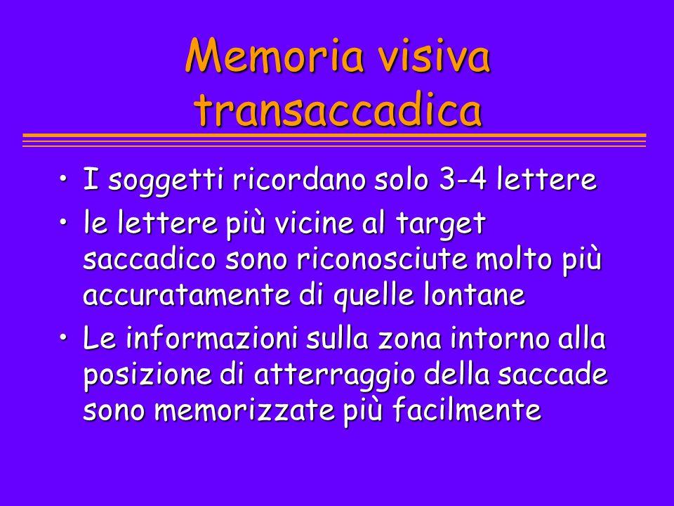 Memoria visiva transaccadica I soggetti ricordano solo 3-4 lettereI soggetti ricordano solo 3-4 lettere le lettere più vicine al target saccadico sono