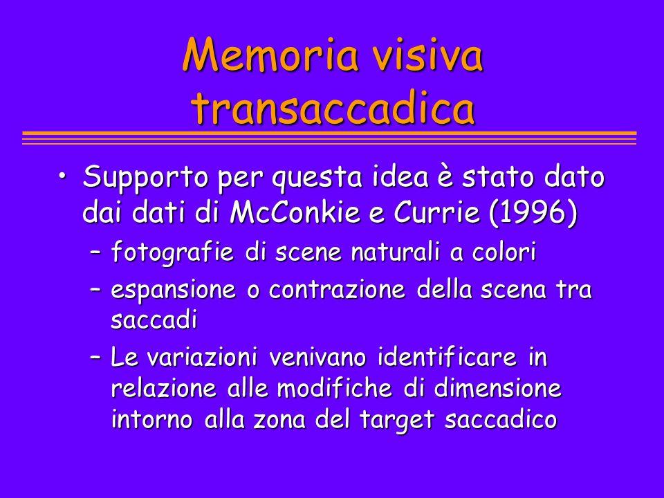 Memoria visiva transaccadica Supporto per questa idea è stato dato dai dati di McConkie e Currie (1996)Supporto per questa idea è stato dato dai dati