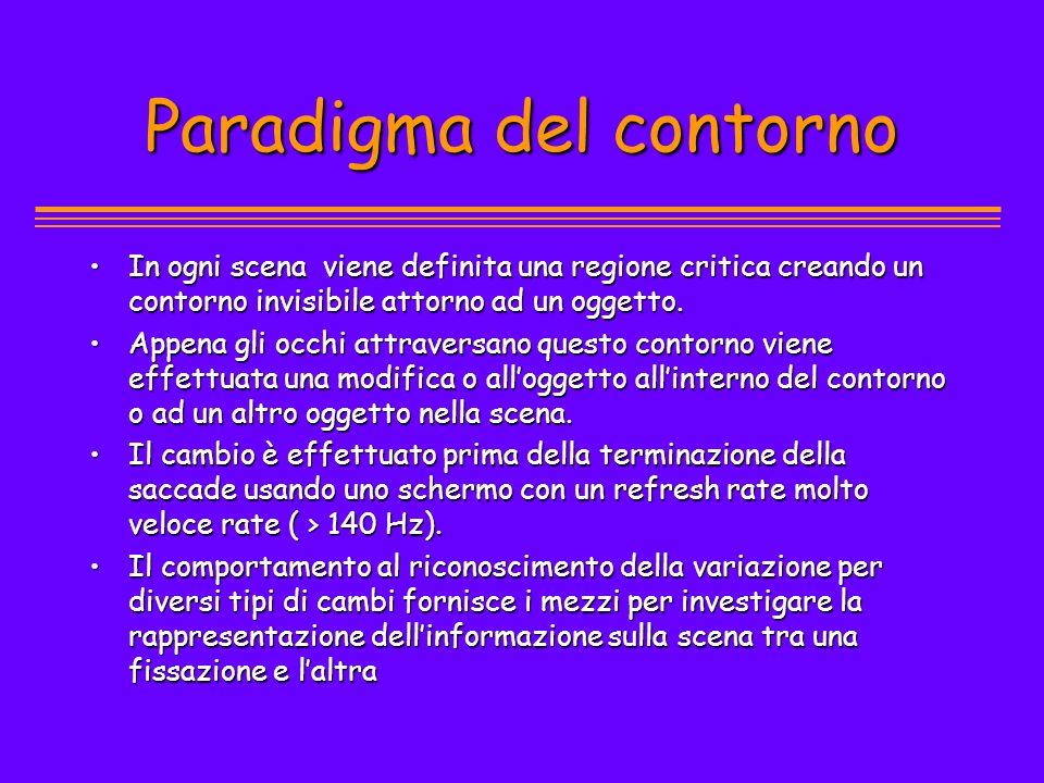 Paradigma del contorno In ogni scena viene definita una regione critica creando un contorno invisibile attorno ad un oggetto.In ogni scena viene defin