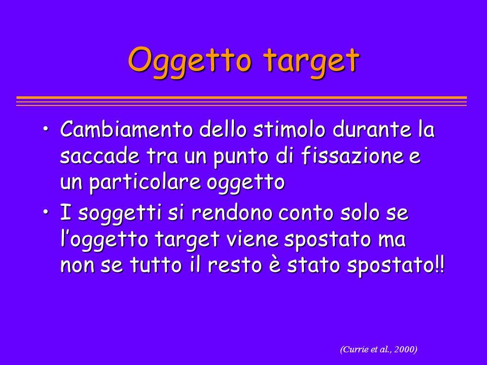 Oggetto target Cambiamento dello stimolo durante la saccade tra un punto di fissazione e un particolare oggettoCambiamento dello stimolo durante la sa