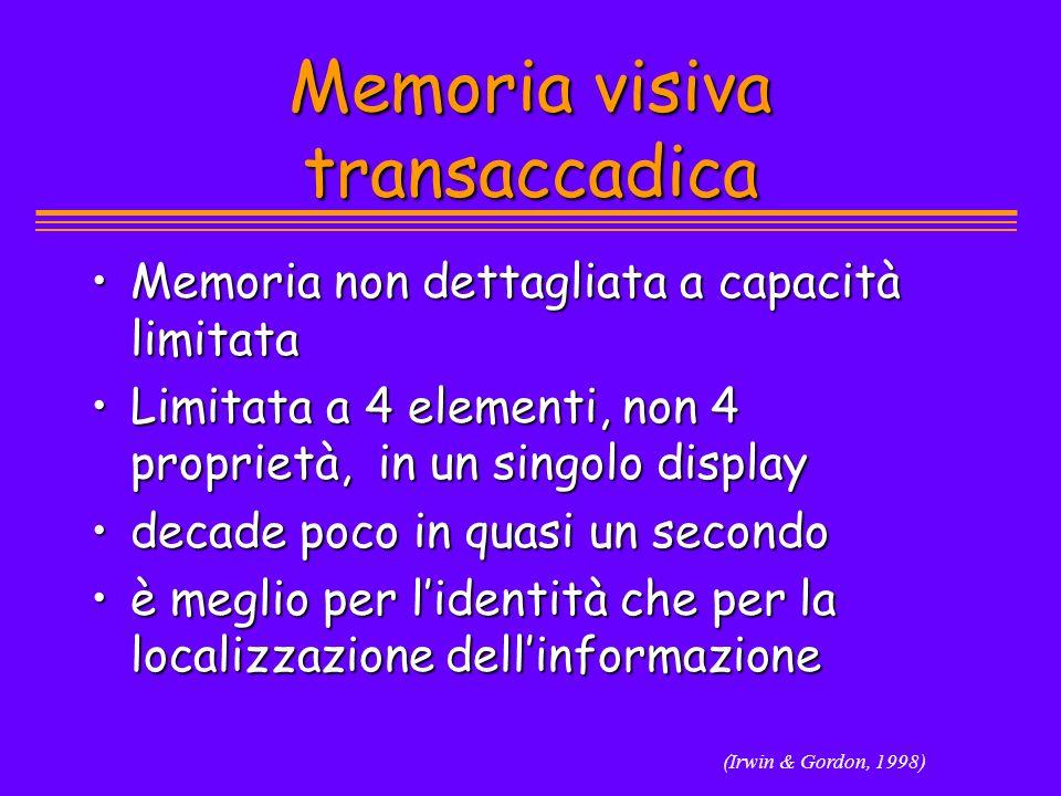 Memoria visiva transaccadica Memoria non dettagliata a capacità limitataMemoria non dettagliata a capacità limitata Limitata a 4 elementi, non 4 propr