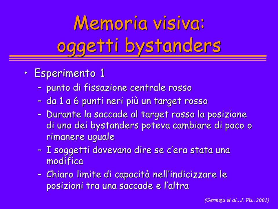 Memoria visiva: oggetti bystanders Esperimento 1Esperimento 1 –punto di fissazione centrale rosso –da 1 a 6 punti neri più un target rosso –Durante la