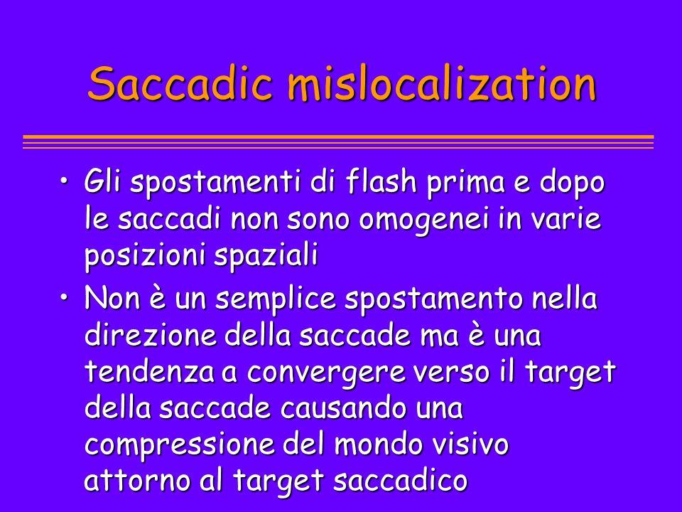 Saccadic mislocalization Gli spostamenti di flash prima e dopo le saccadi non sono omogenei in varie posizioni spazialiGli spostamenti di flash prima
