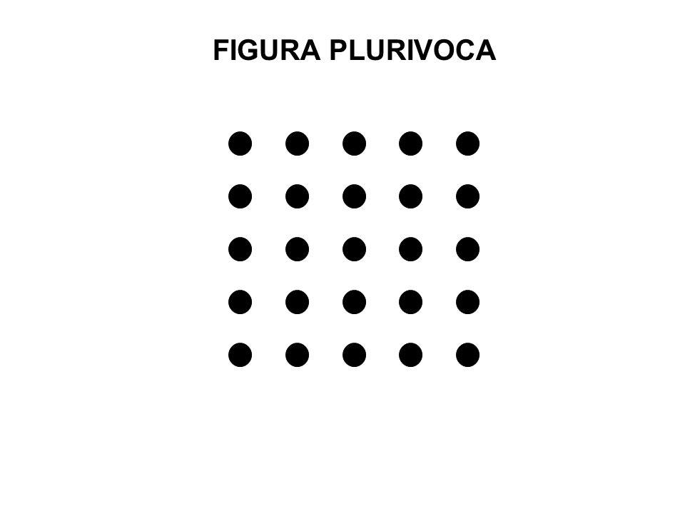 FIGURA PLURIVOCA