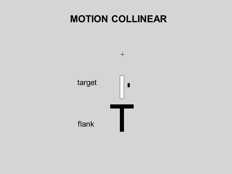 + target flank MOTION COLLINEAR