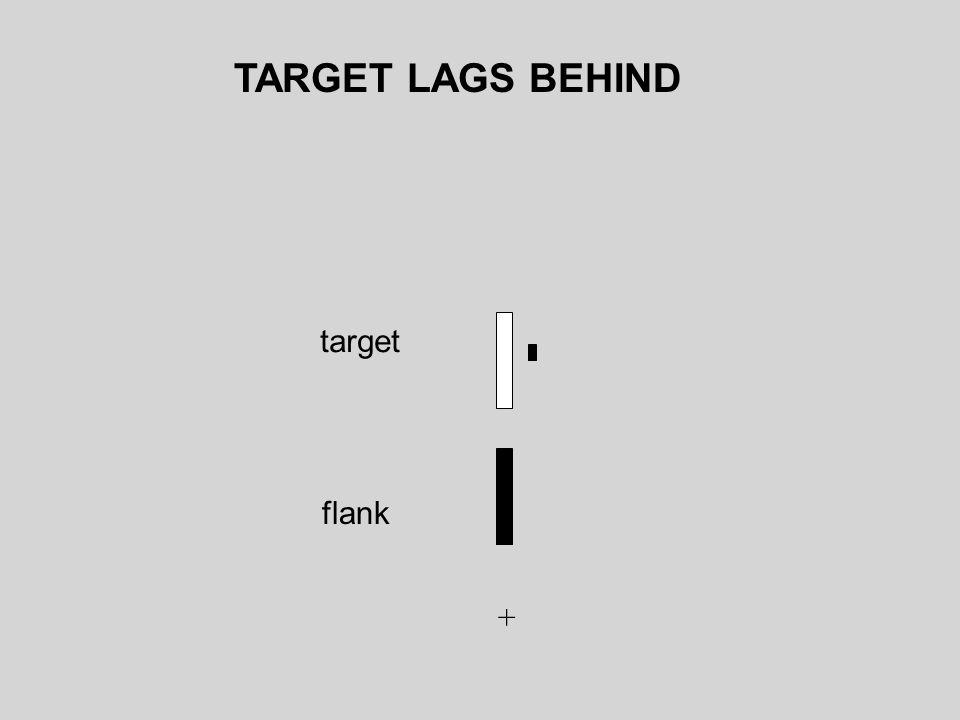 + target flank TARGET LAGS BEHIND