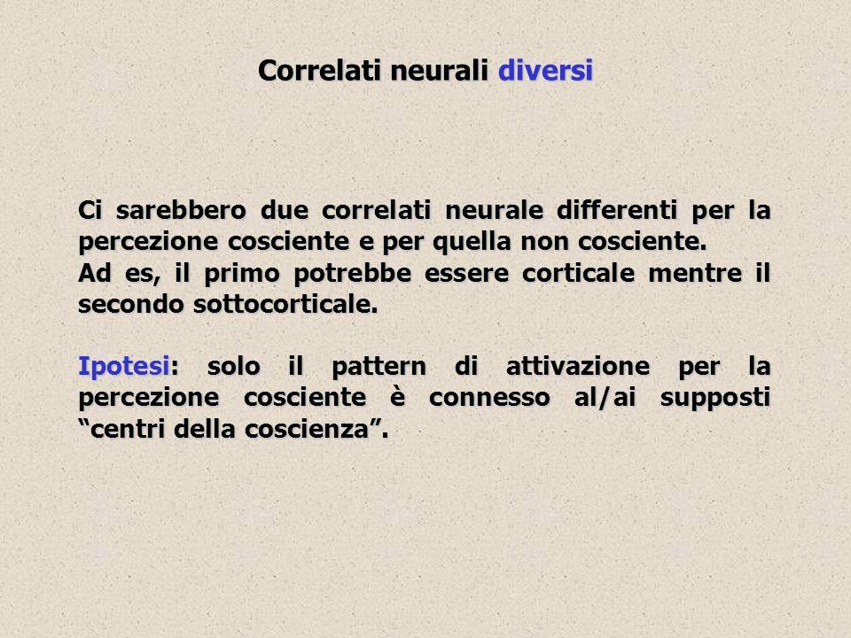 Correlati neurali diversi Ci sarebbero due correlati neurale differenti per la percezione cosciente e per quella non cosciente. Ad es, il primo potreb