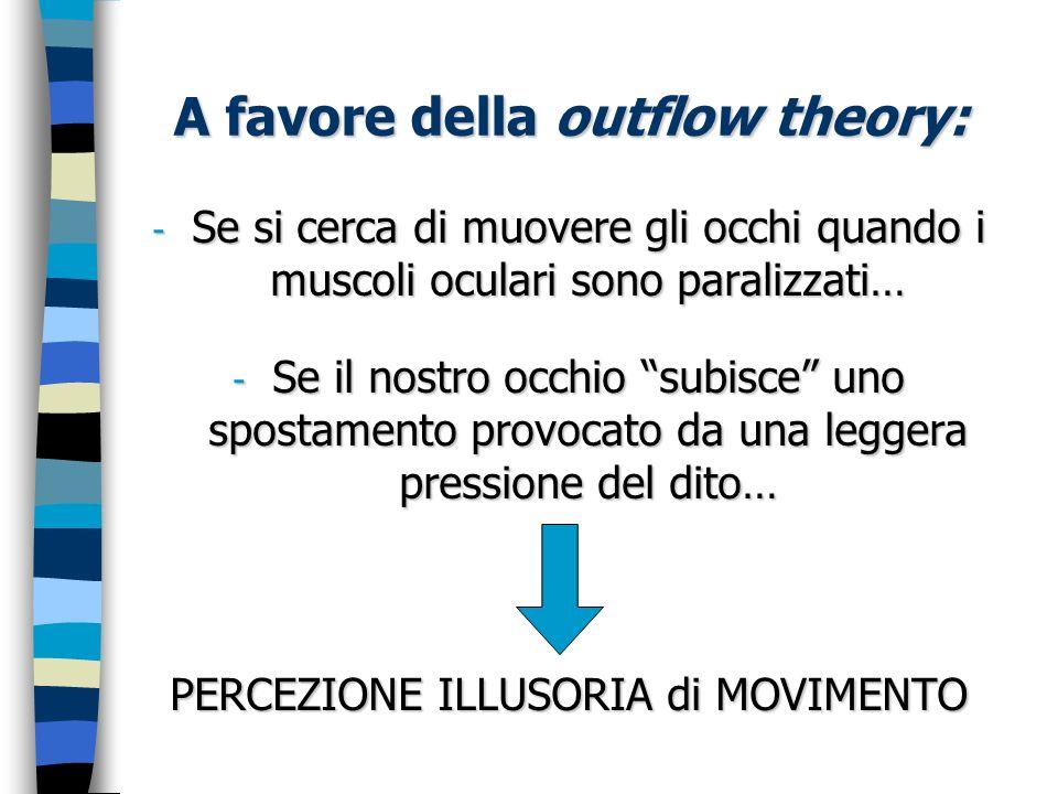 A favore della outflow theory: - Se si cerca di muovere gli occhi quando i muscoli oculari sono paralizzati… - Se il nostro occhio subisce uno spostam