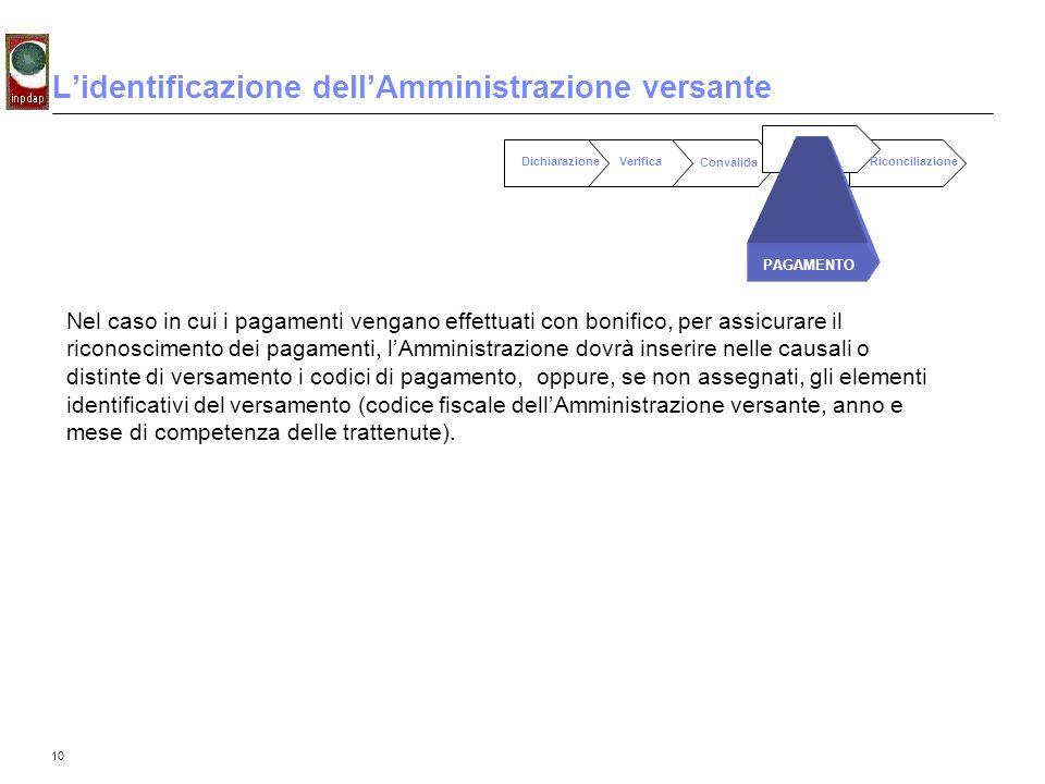 10 Lidentificazione dellAmministrazione versante Nel caso in cui i pagamenti vengano effettuati con bonifico, per assicurare il riconoscimento dei pag