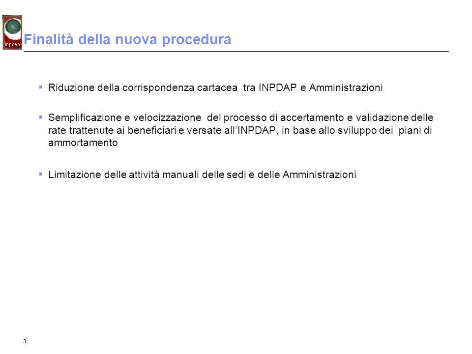 3 Finalità della nuova procedura Riduzione della corrispondenza cartacea tra INPDAP e Amministrazioni Semplificazione e velocizzazione del processo di