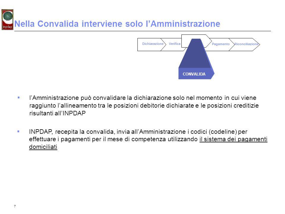 7 Nella Convalida interviene solo lAmministrazione lAmministrazione può convalidare la dichiarazione solo nel momento in cui viene raggiunto lallineam
