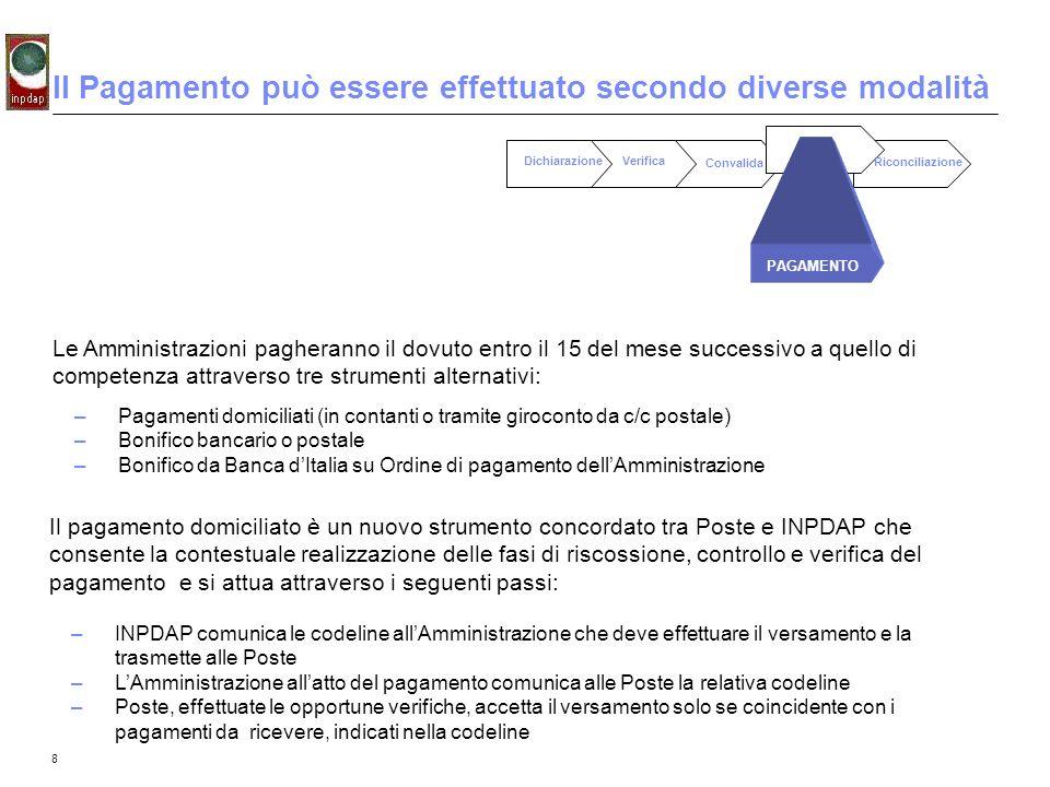 8 Il Pagamento può essere effettuato secondo diverse modalità Il pagamento domiciliato è un nuovo strumento concordato tra Poste e INPDAP che consente