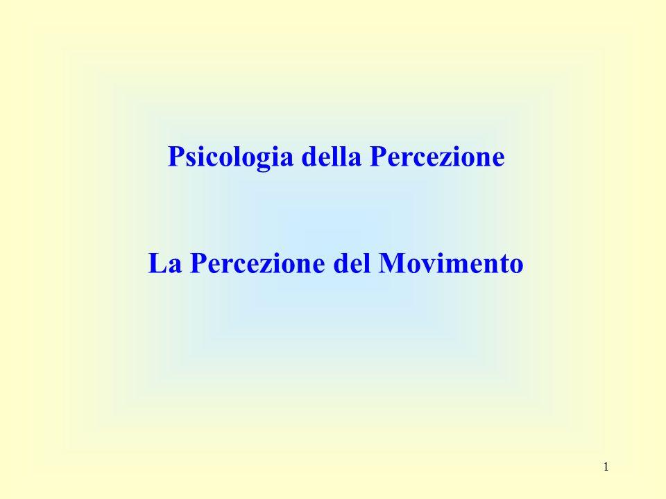 1 Psicologia della Percezione La Percezione del Movimento