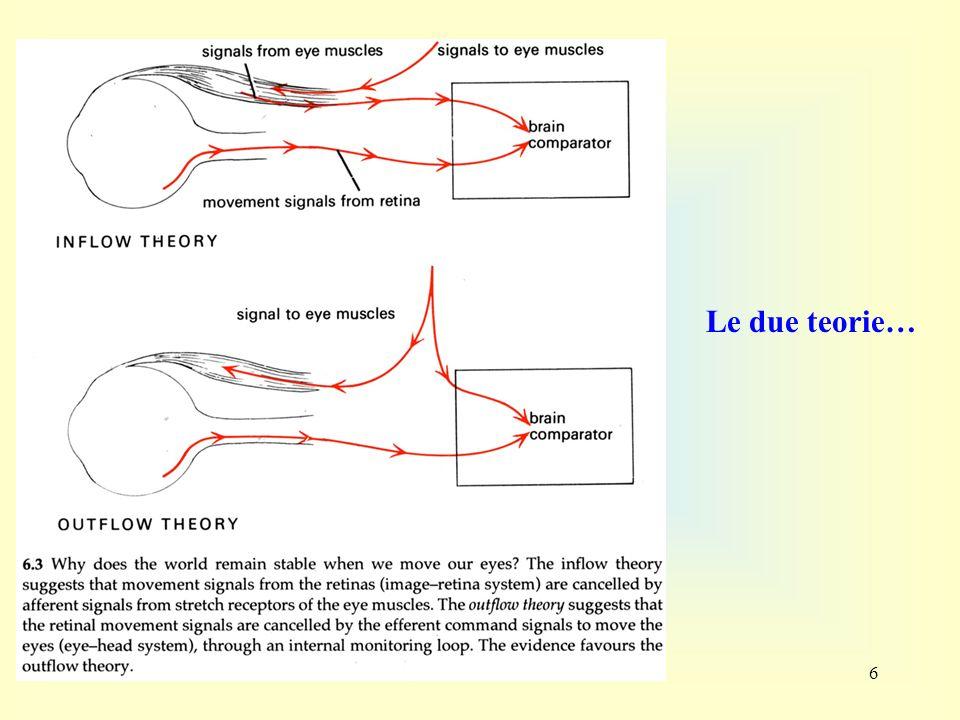 6 Le due teorie…