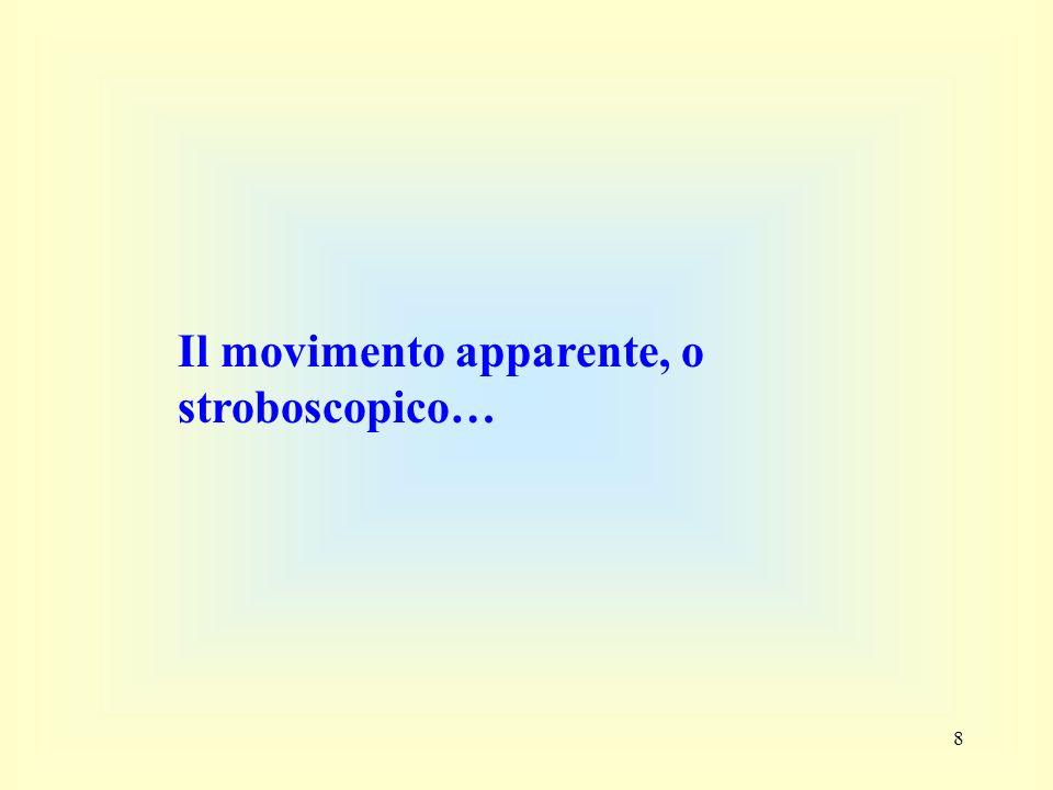 8 Il movimento apparente, o stroboscopico…
