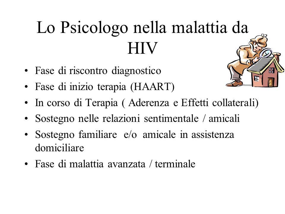 Lo Psicologo nella malattia da HIV Fase di riscontro diagnostico Fase di inizio terapia (HAART) In corso di Terapia ( Aderenza e Effetti collaterali)