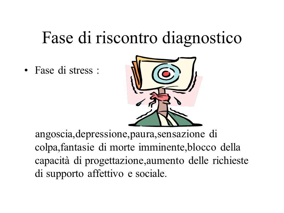 Fase di riscontro diagnostico Fase di stress : angoscia,depressione,paura,sensazione di colpa,fantasie di morte imminente,blocco della capacità di pro