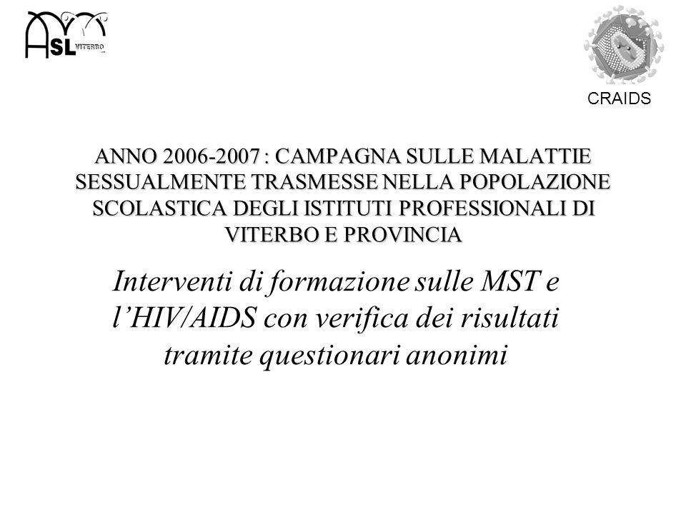 ANNO 2006-2007 : CAMPAGNA SULLE MALATTIE SESSUALMENTE TRASMESSE NELLA POPOLAZIONE SCOLASTICA DEGLI ISTITUTI PROFESSIONALI DI VITERBO E PROVINCIA Inter