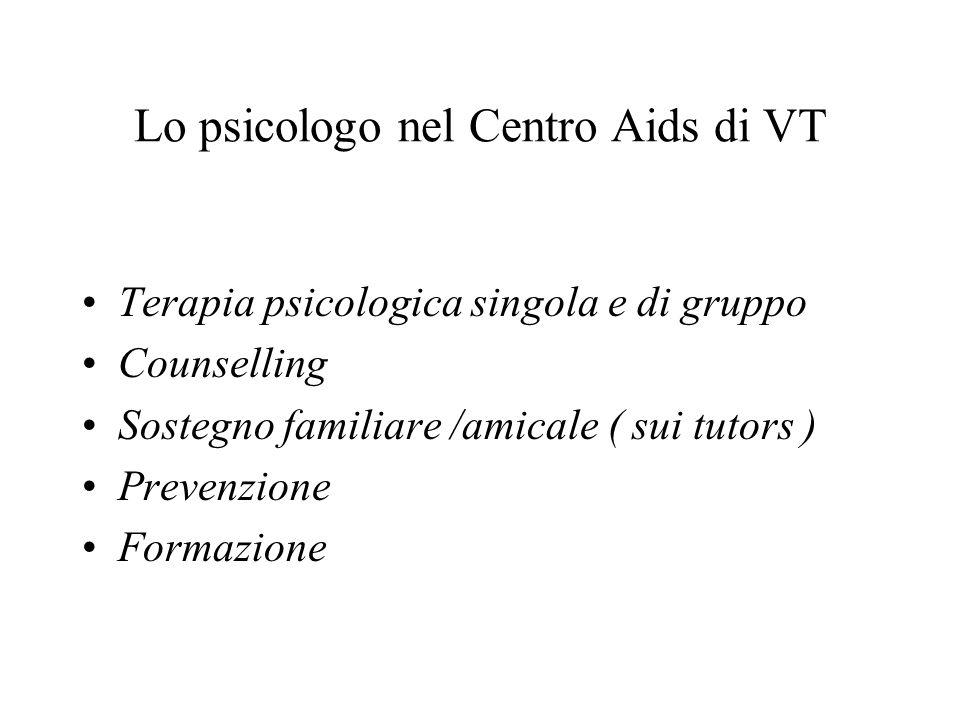 Lo psicologo nel Centro Aids di VT Terapia psicologica singola e di gruppo Counselling Sostegno familiare /amicale ( sui tutors ) Prevenzione Formazio