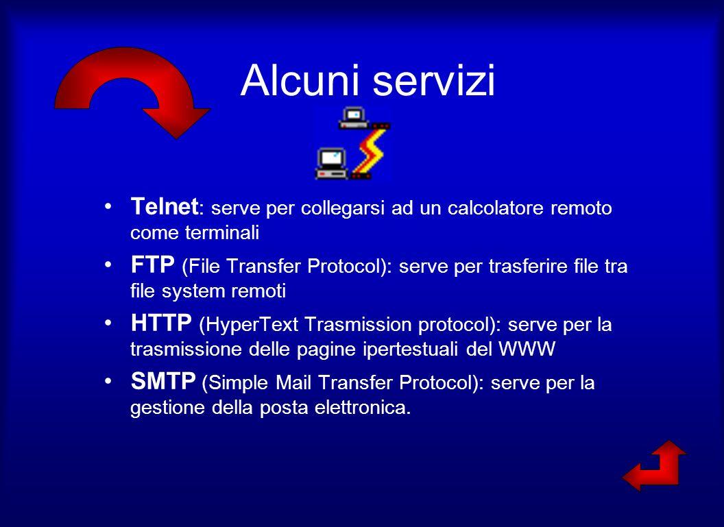 Alcuni servizi Telnet : serve per collegarsi ad un calcolatore remoto come terminali FTP (File Transfer Protocol): serve per trasferire file tra file system remoti HTTP (HyperText Trasmission protocol): serve per la trasmissione delle pagine ipertestuali del WWW SMTP (Simple Mail Transfer Protocol): serve per la gestione della posta elettronica.