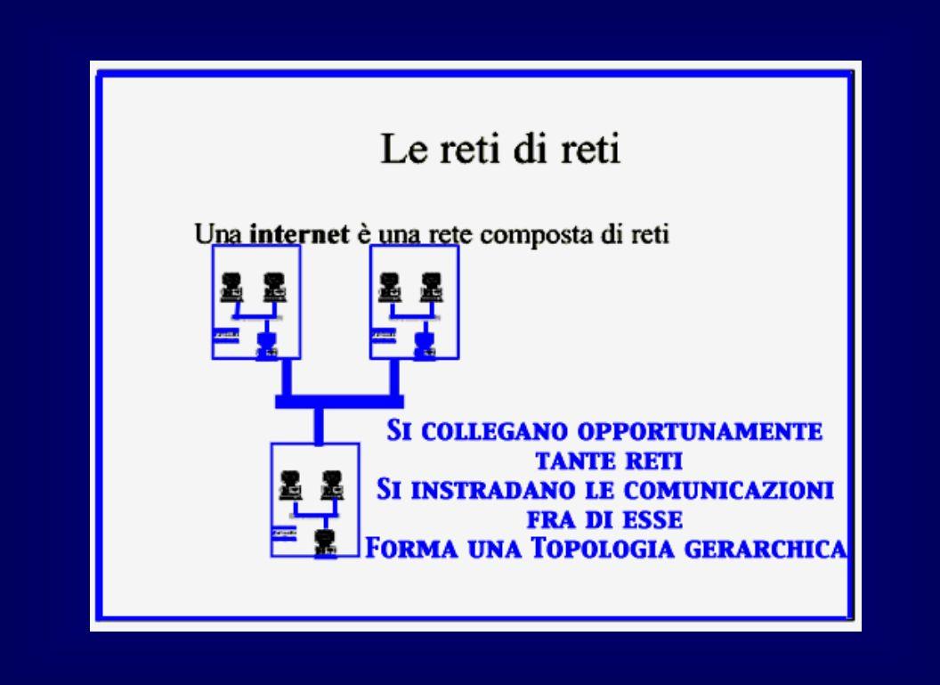 INTERNATIONAL NETWORK Una persona che si trova in Italia, può collegarsi ad un computer che si trova in Australia e usufruire dei dati che esso contiene.