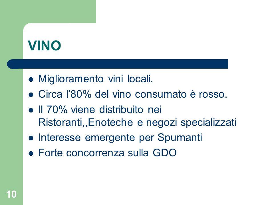 10 VINO Miglioramento vini locali. Circa l80% del vino consumato è rosso.