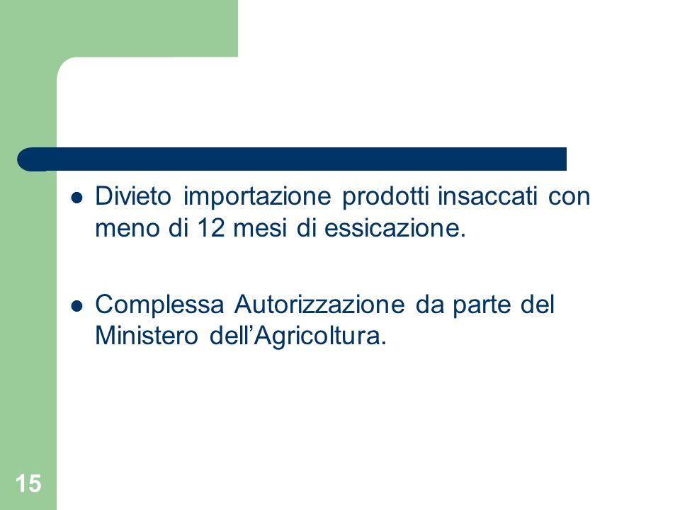 15 Divieto importazione prodotti insaccati con meno di 12 mesi di essicazione.