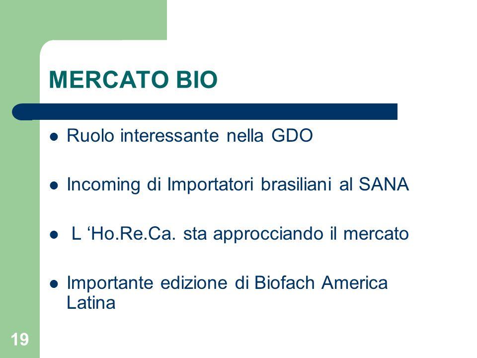 19 MERCATO BIO Ruolo interessante nella GDO Incoming di Importatori brasiliani al SANA L Ho.Re.Ca.