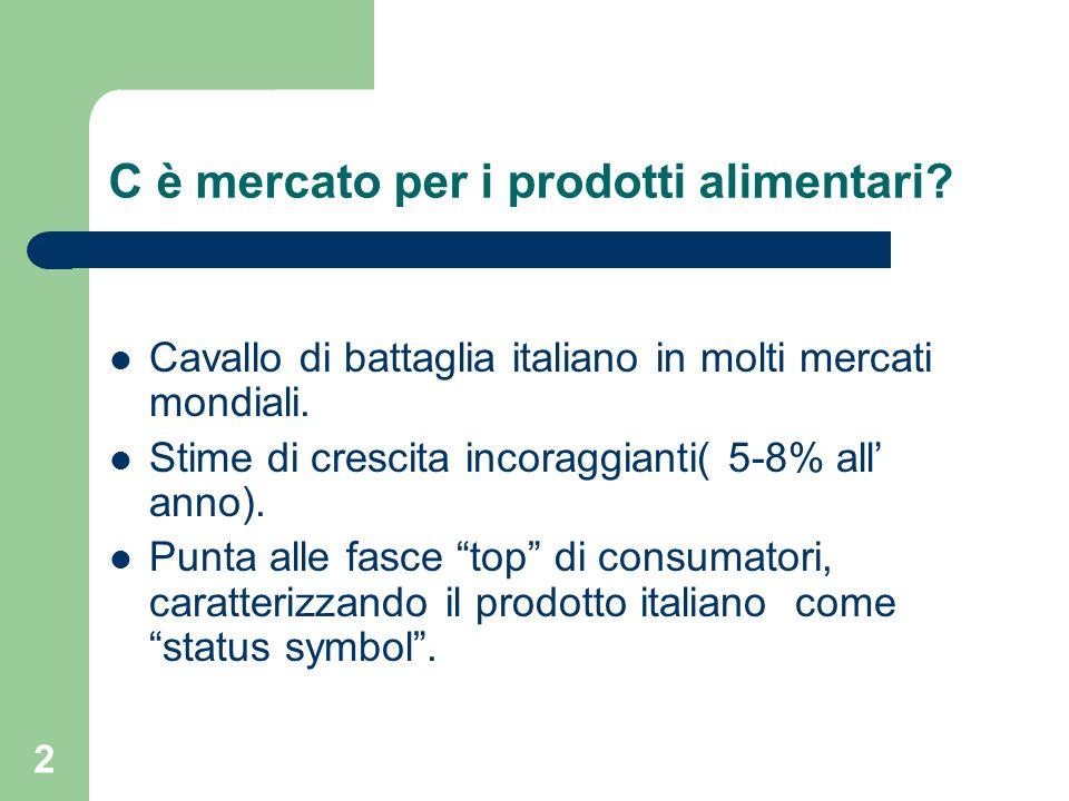 2 C è mercato per i prodotti alimentari. Cavallo di battaglia italiano in molti mercati mondiali.