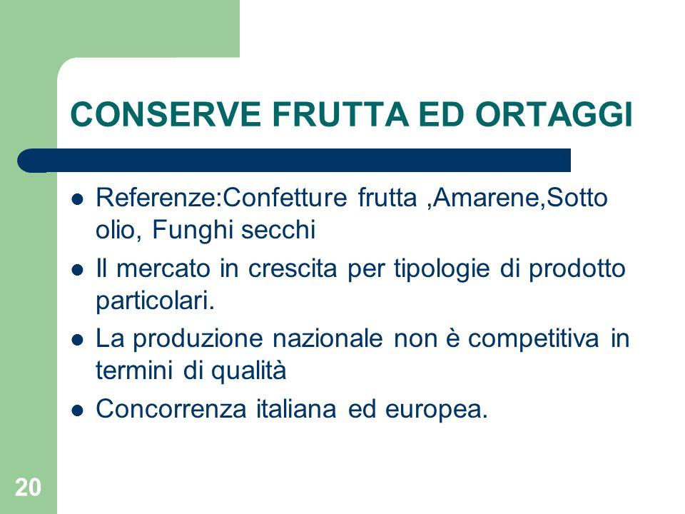 20 CONSERVE FRUTTA ED ORTAGGI Referenze:Confetture frutta,Amarene,Sotto olio, Funghi secchi Il mercato in crescita per tipologie di prodotto particolari.