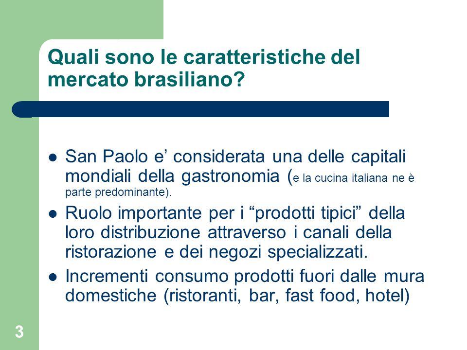3 Quali sono le caratteristiche del mercato brasiliano.
