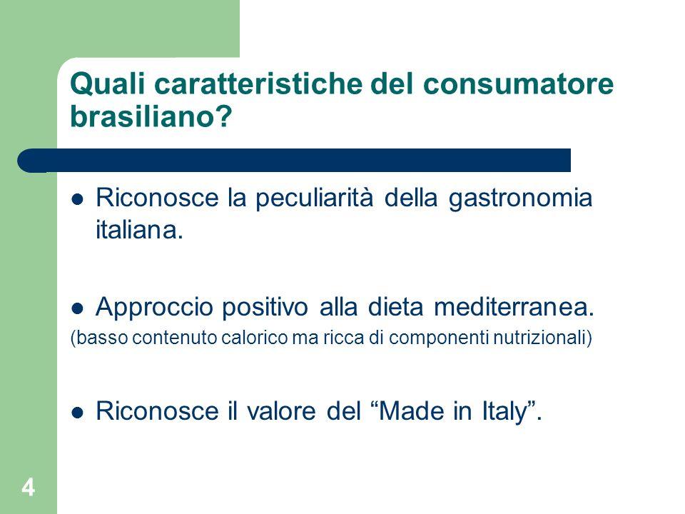 4 Quali caratteristiche del consumatore brasiliano.