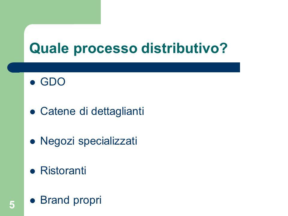 5 Quale processo distributivo.