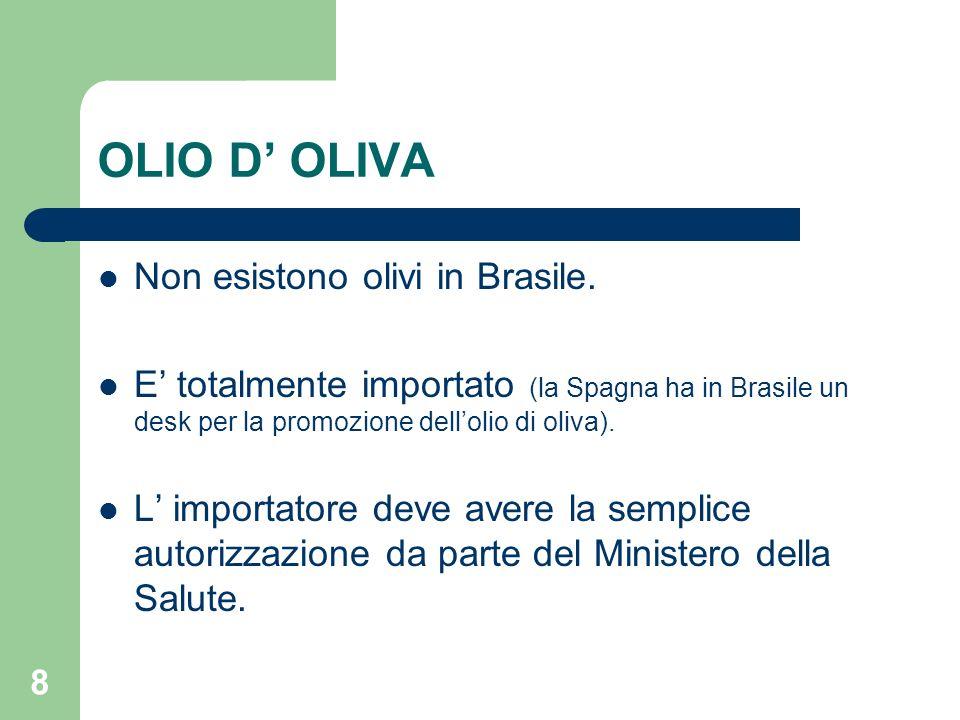 8 OLIO D OLIVA Non esistono olivi in Brasile.
