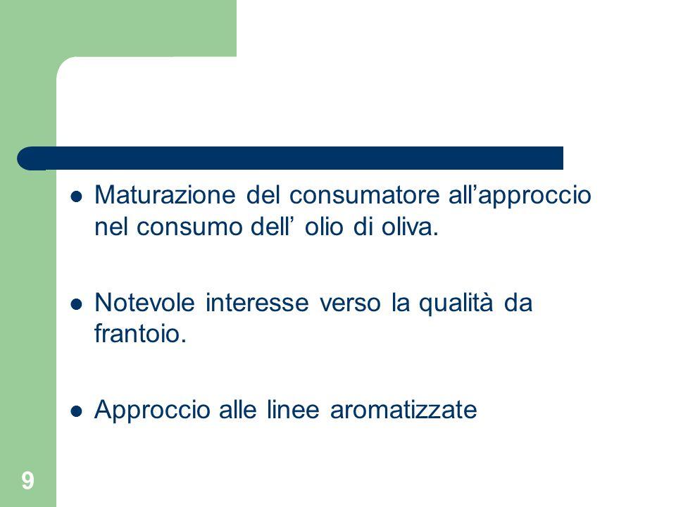 9 Maturazione del consumatore allapproccio nel consumo dell olio di oliva.